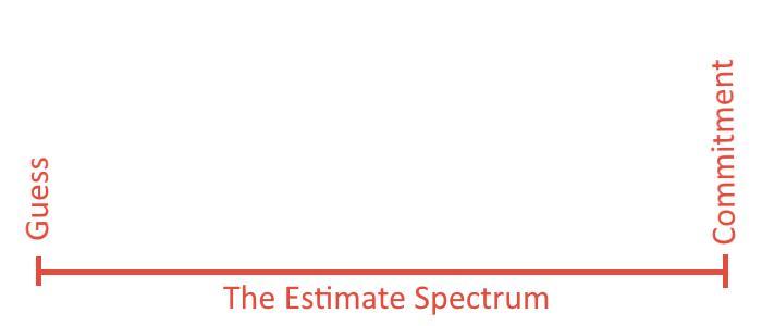 estimate spectrum